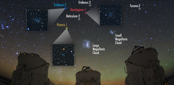 The Magellanic Clouds and the Auxiliary Telescopes at the Paranal Observatory in the Atacama Desert in Chile. Only 6 of the 9 newly discovered satellites are present in this image. The other three are just outside the field of view. The insets show images of the three most visible objects (Eridanus 1, Horologium 1 and Pictoris 1) and are 13x13 arcminutes on the sky (or 3000x3000 DECam pixels). Credit: V. Belokurov, S. Koposov (IoA, Cambridge). Photo: Y. Beletsky (Carnegie Observatories)  - See more at: http://www.cam.ac.uk/research/news/welcome-to-the-neighbourhood-new-dwarf-galaxies-discovered-in-orbit-around-the-milky-way#sthash.TvI1iD2x.dpuf