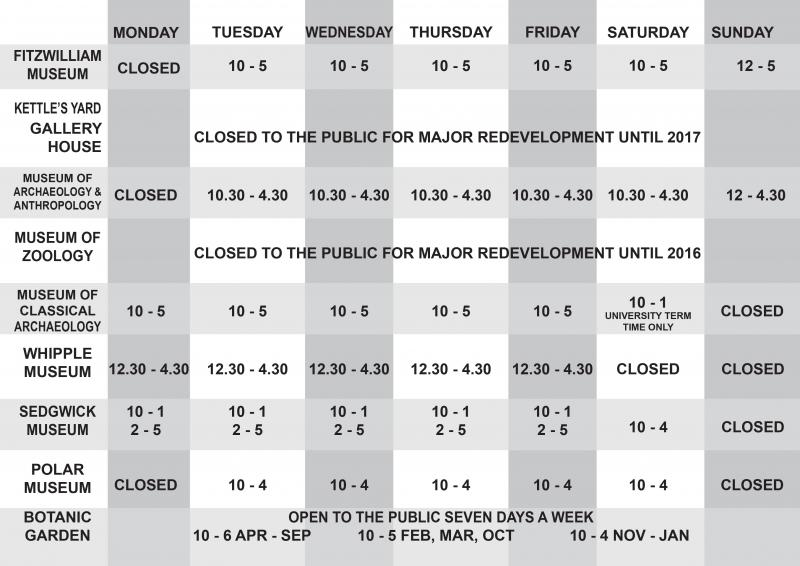 Opening times | Museums and collections