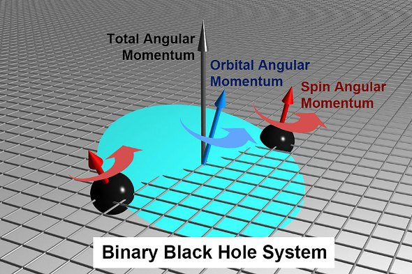 Black Hole Research Paper help?