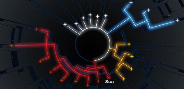 Image showing a family trees of stars in our Galaxy, including the Sun