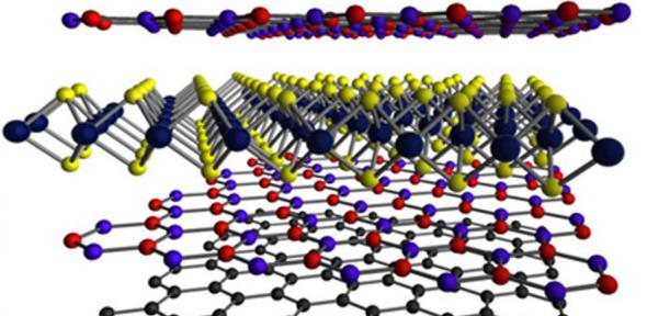 Detail from a hybrid three-dimensional heterostructure consisting of graphene, boron nitride and molybdenum disulphide in two dimensional layers.