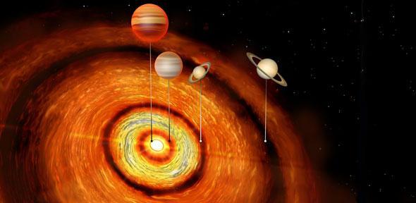 Planeterne om stjernen CI Ta