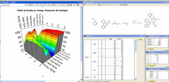 Electronic Laboratory Notebooks help chemists optimise workflow and manage data