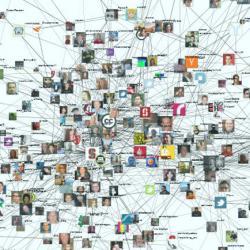 Twitter networks.