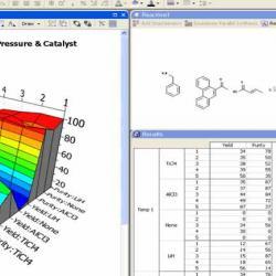 Electronic Laboratory Notebooks help chemists optimise workflow and manage data